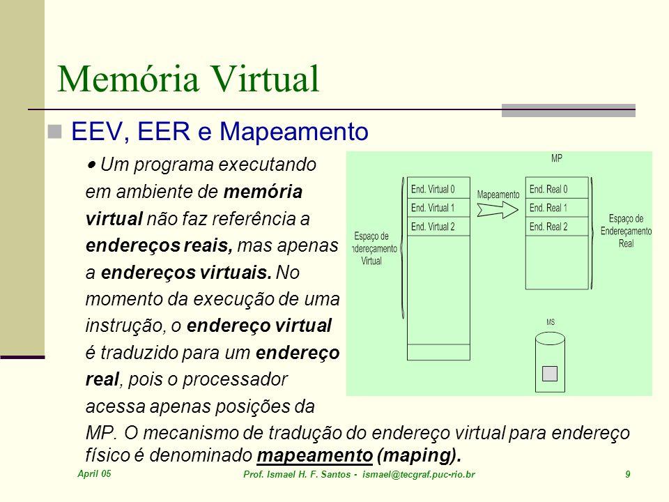 April 05 Prof. Ismael H. F. Santos - ismael@tecgraf.puc-rio.br 9 Memória Virtual EEV, EER e Mapeamento Um programa executando em ambiente de memória v