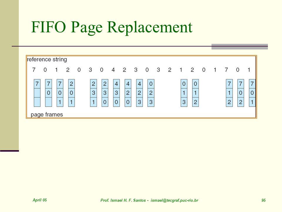 April 05 Prof. Ismael H. F. Santos - ismael@tecgraf.puc-rio.br 95 FIFO Page Replacement