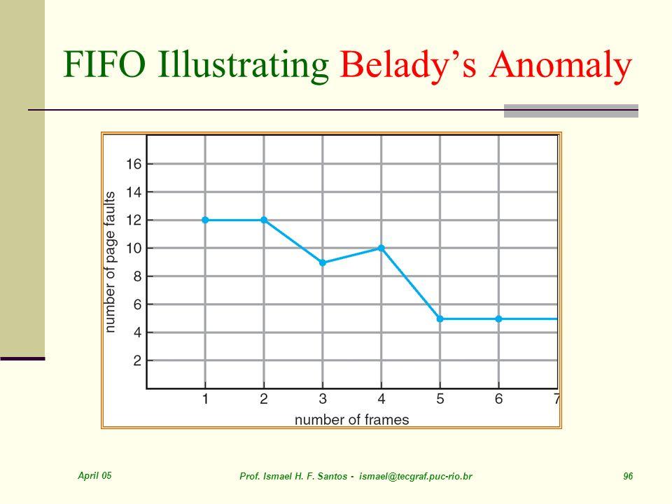 April 05 Prof. Ismael H. F. Santos - ismael@tecgraf.puc-rio.br 96 FIFO Illustrating Beladys Anomaly