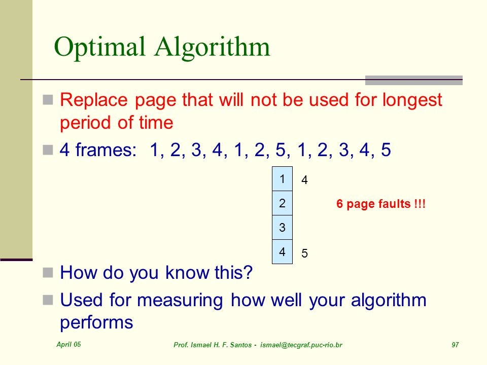 April 05 Prof. Ismael H. F. Santos - ismael@tecgraf.puc-rio.br 97 Optimal Algorithm Replace page that will not be used for longest period of time 4 fr