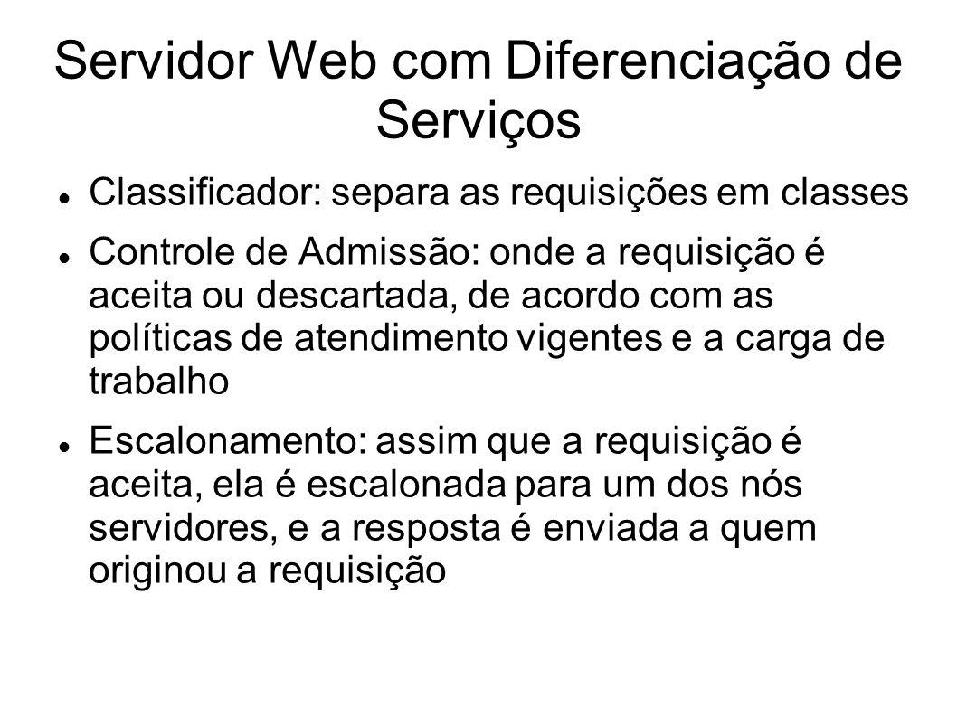 Objetivo do Trabalho O objetivo principal deste trabalho é o estudo, implementação e teste de algoritmos de controle de admissão, visando o emprego no Servidor Web com Diferenciação de Serviços.