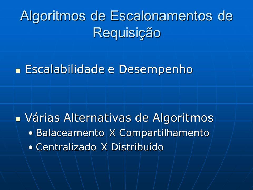 Algoritmos de Escalonamentos de Requisição Escalabilidade e Desempenho Escalabilidade e Desempenho Várias Alternativas de Algoritmos Várias Alternativ