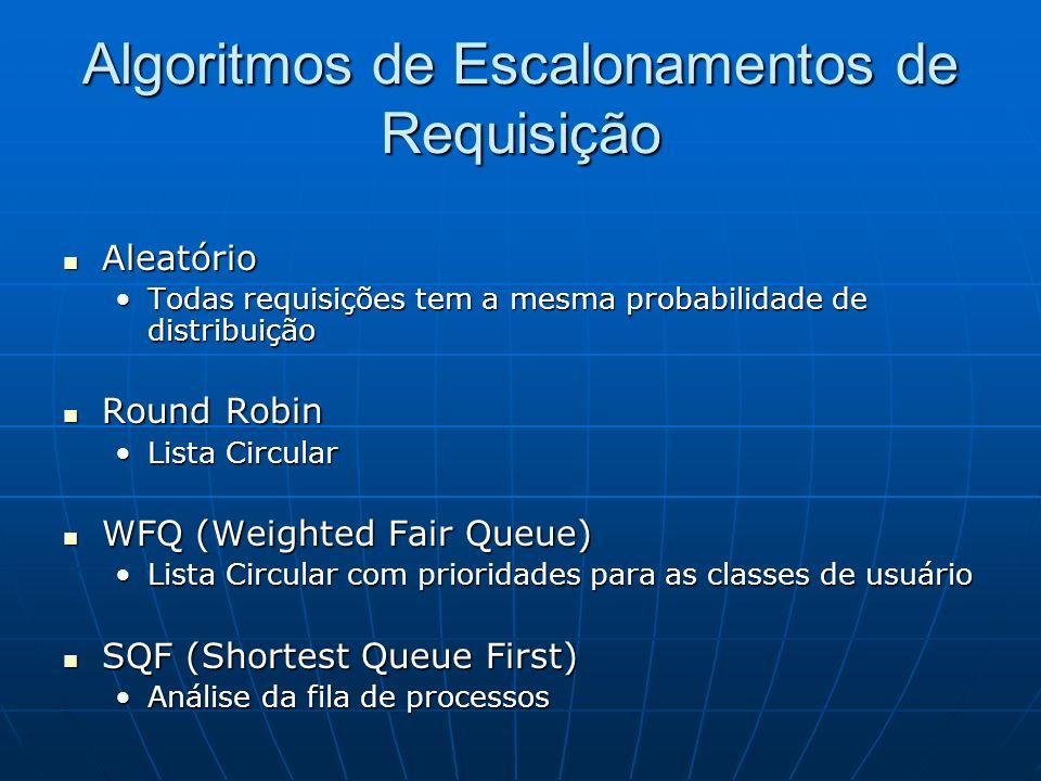 Algoritmos de Escalonamentos de Requisição Aleatório Aleatório Todas requisições tem a mesma probabilidade de distribuiçãoTodas requisições tem a mesm