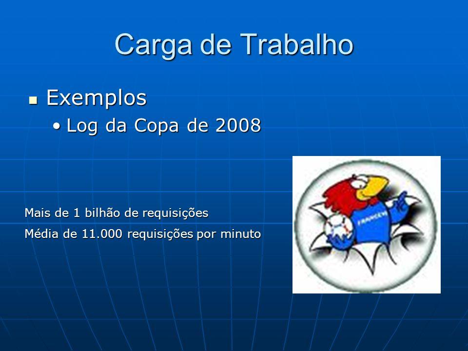 Carga de Trabalho Exemplos Exemplos Log da Copa de 2008Log da Copa de 2008 Mais de 1 bilhão de requisições Média de 11.000 requisições por minuto