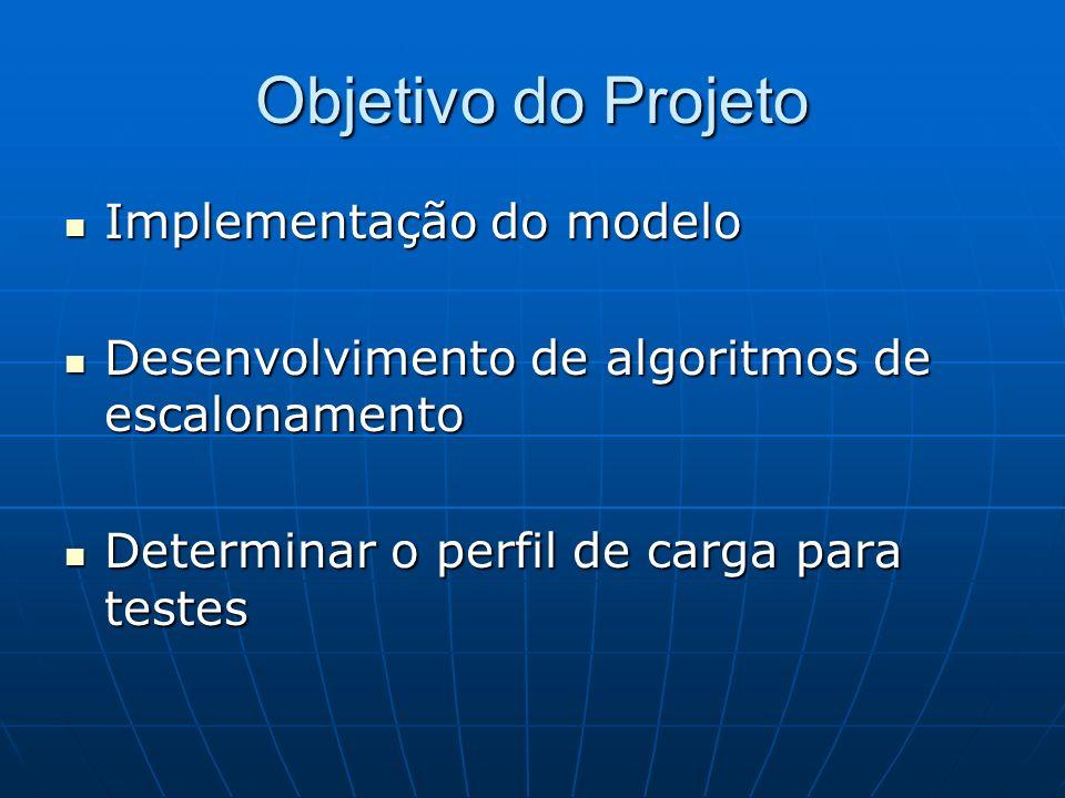 Objetivo do Projeto Implementação do modelo Implementação do modelo Desenvolvimento de algoritmos de escalonamento Desenvolvimento de algoritmos de es