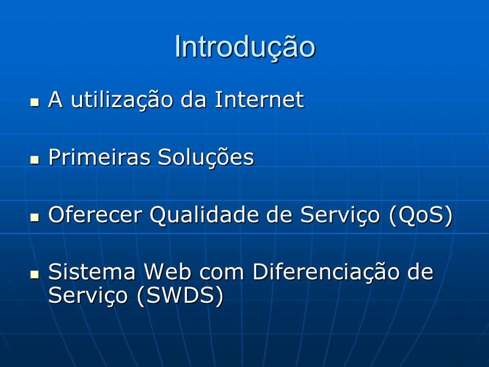 Introdução A utilização da Internet A utilização da Internet Primeiras Soluções Primeiras Soluções Oferecer Qualidade de Serviço (QoS) Oferecer Qualid