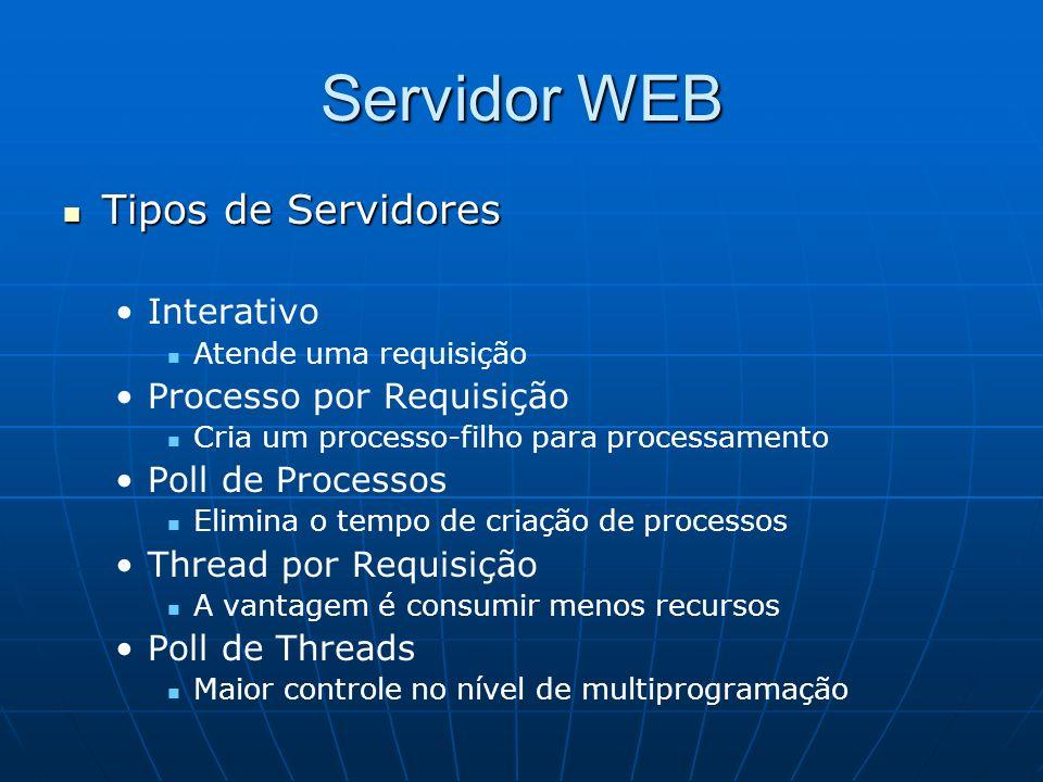 Servidor WEB Tipos de Servidores Tipos de Servidores Interativo Atende uma requisição Processo por Requisição Cria um processo-filho para processament