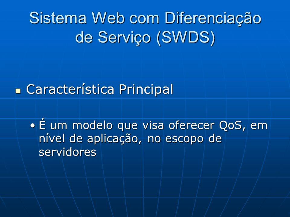 Sistema Web com Diferenciação de Serviço (SWDS) Característica Principal Característica Principal É um modelo que visa oferecer QoS, em nível de aplic
