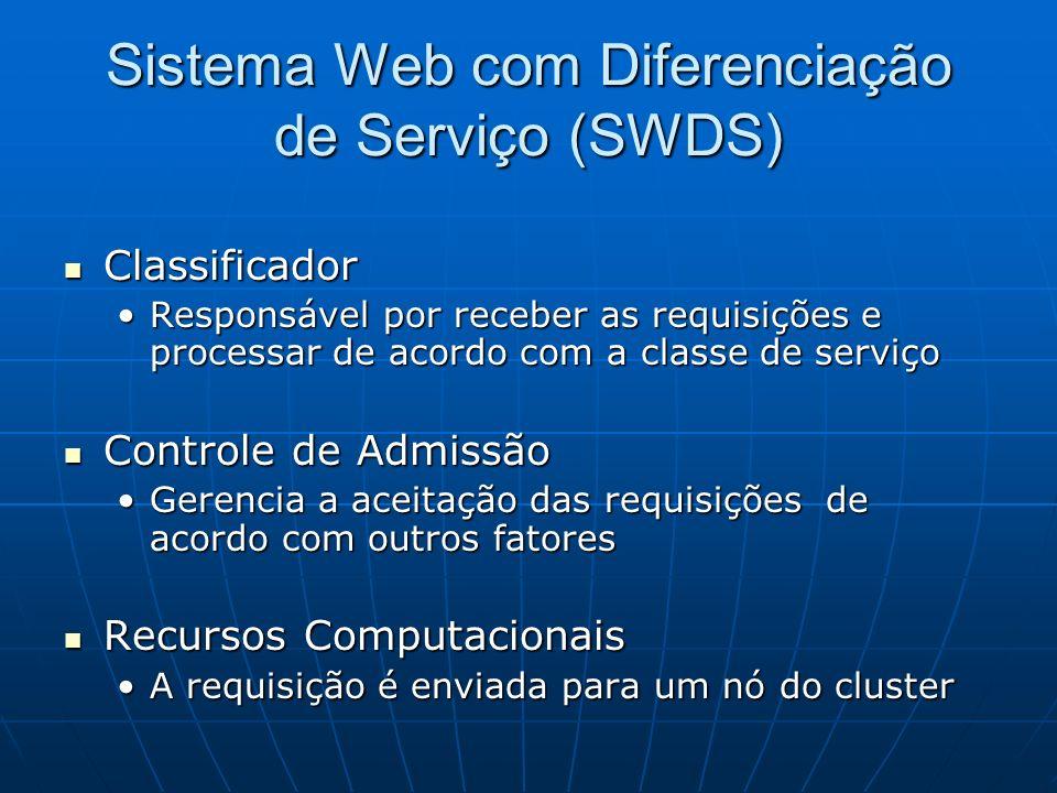 Sistema Web com Diferenciação de Serviço (SWDS) Classificador Classificador Responsável por receber as requisições e processar de acordo com a classe