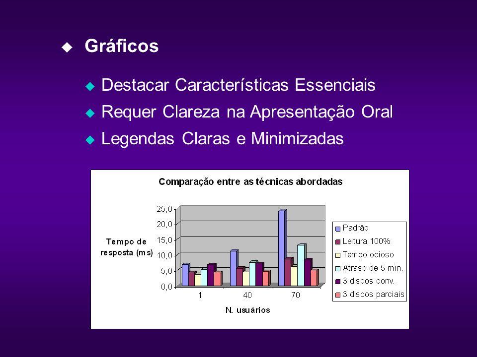 u Gráficos u Destacar Características Essenciais u Requer Clareza na Apresentação Oral u Legendas Claras e Minimizadas