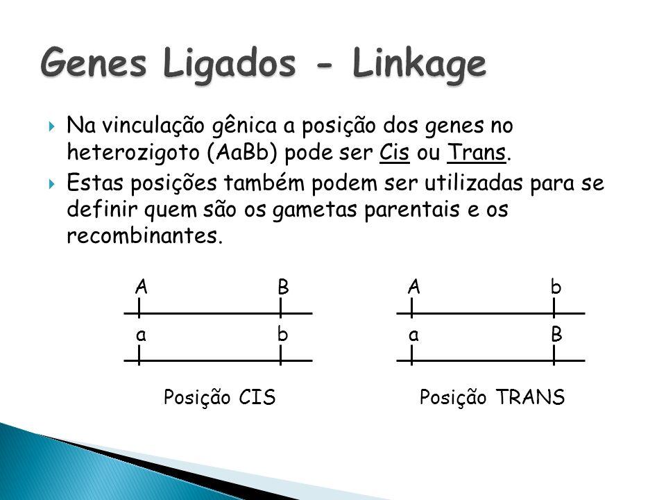 Na vinculação gênica a posição dos genes no heterozigoto (AaBb) pode ser Cis ou Trans. Estas posições também podem ser utilizadas para se definir quem