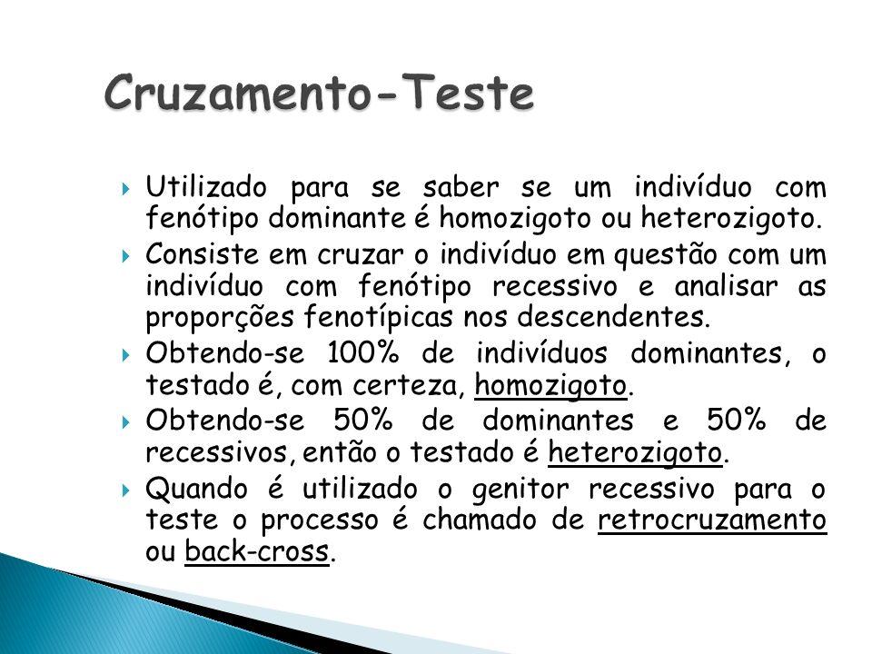 Utilizado para se saber se um indivíduo com fenótipo dominante é homozigoto ou heterozigoto.