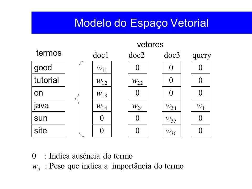 Modelo do Espaço Vetorial good tutorial on java sun site w 11 doc1 w 12 w 13 w 14 0 0 0 doc2 w 22 0 w 24 0 0 0 doc3 0 0 w 34 w 35 w 36 0 query 0 0 w4w