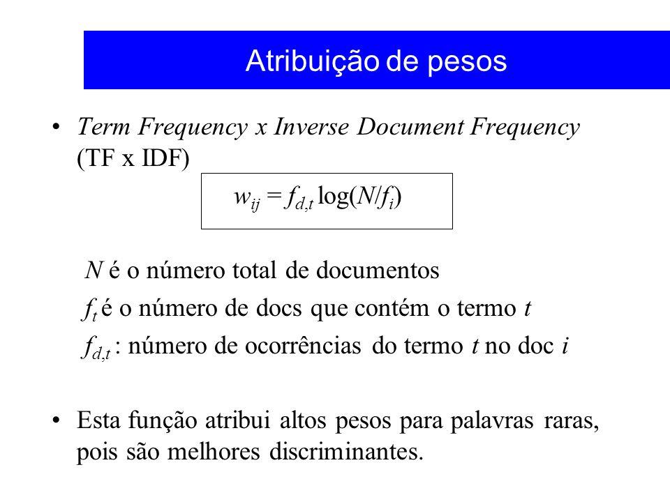 Atribuição de pesos Term Frequency x Inverse Document Frequency (TF x IDF) w ij = f d,t log(N/f i ) N é o número total de documentos f t é o número de