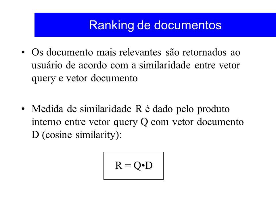 Ranking de documentos Os documento mais relevantes são retornados ao usuário de acordo com a similaridade entre vetor query e vetor documento Medida d