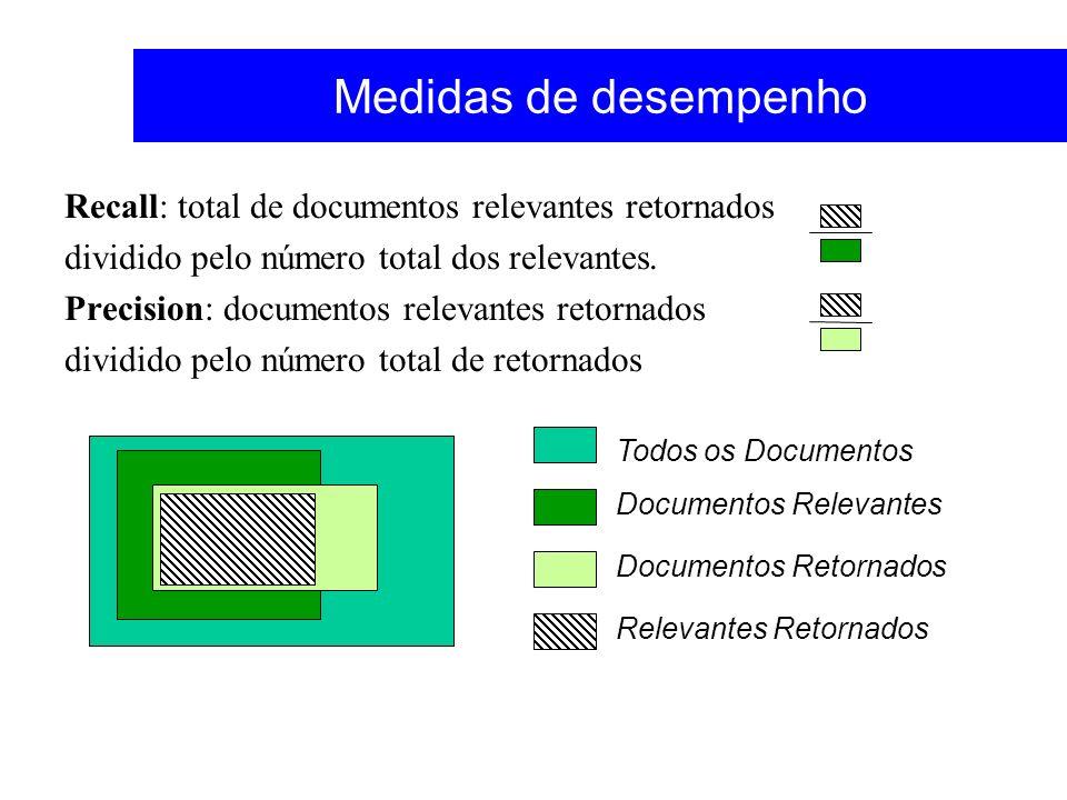 Medidas de desempenho Recall: total de documentos relevantes retornados dividido pelo número total dos relevantes. Precision: documentos relevantes re