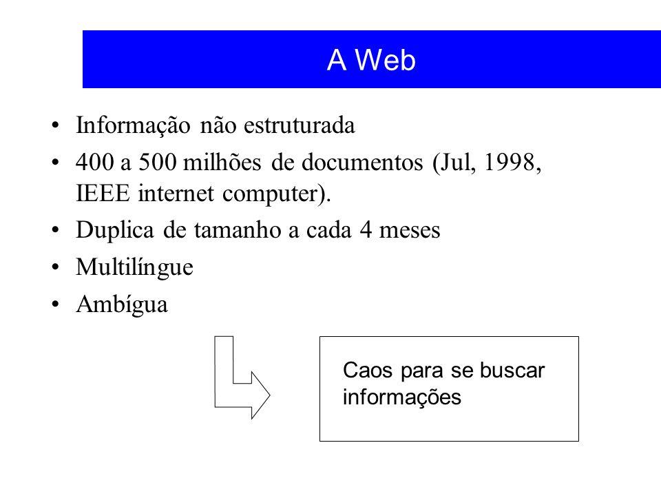 A Web Informação não estruturada 400 a 500 milhões de documentos (Jul, 1998, IEEE internet computer). Duplica de tamanho a cada 4 meses Multilíngue Am