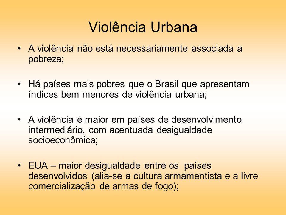 Violência Urbana A violência não está necessariamente associada a pobreza; Há países mais pobres que o Brasil que apresentam índices bem menores de violência urbana; A violência é maior em países de desenvolvimento intermediário, com acentuada desigualdade socioeconômica; EUA – maior desigualdade entre os países desenvolvidos (alia-se a cultura armamentista e a livre comercialização de armas de fogo);