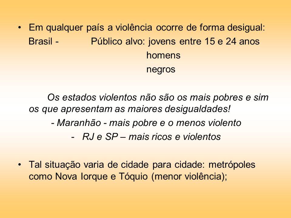 Em qualquer país a violência ocorre de forma desigual: Brasil - Público alvo: jovens entre 15 e 24 anos homens negros Os estados violentos não são os mais pobres e sim os que apresentam as maiores desigualdades.