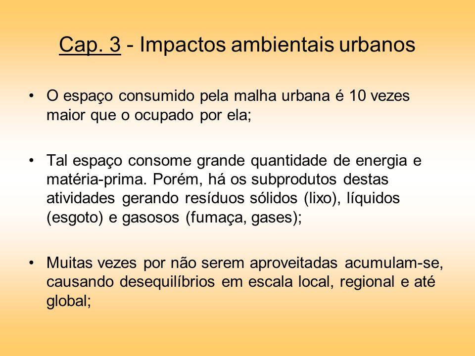 Cap. 3 - Impactos ambientais urbanos O espaço consumido pela malha urbana é 10 vezes maior que o ocupado por ela; Tal espaço consome grande quantidade