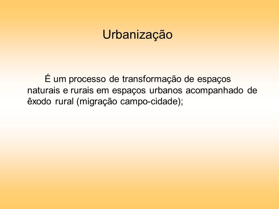 É um processo de transformação de espaços naturais e rurais em espaços urbanos acompanhado de êxodo rural (migração campo-cidade); Urbanização