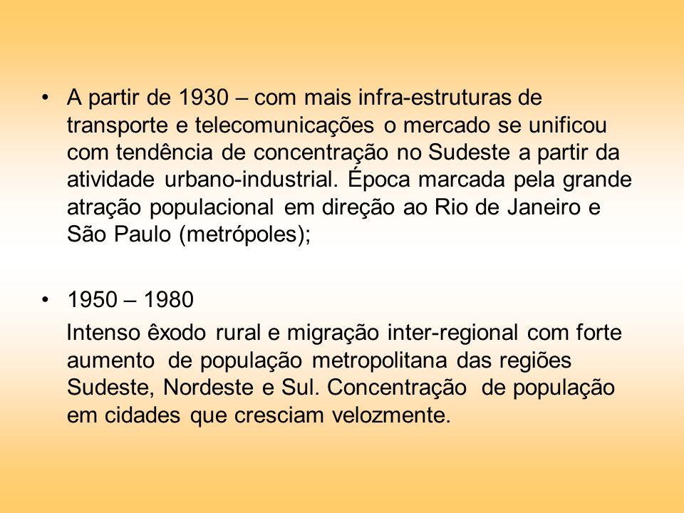 A partir de 1930 – com mais infra-estruturas de transporte e telecomunicações o mercado se unificou com tendência de concentração no Sudeste a partir da atividade urbano-industrial.