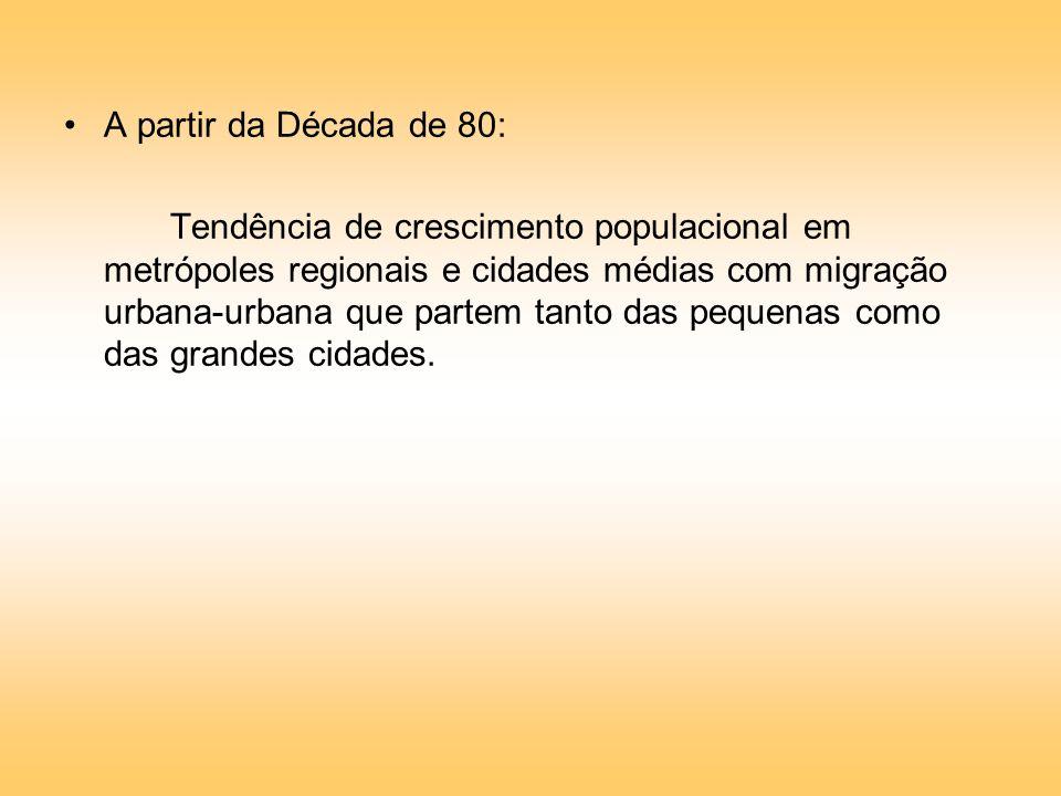 A partir da Década de 80: Tendência de crescimento populacional em metrópoles regionais e cidades médias com migração urbana-urbana que partem tanto das pequenas como das grandes cidades.