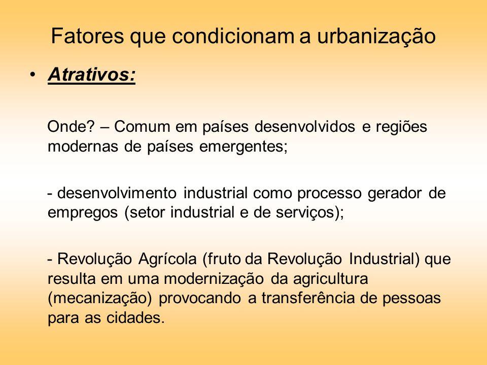 Fatores que condicionam a urbanização Atrativos: Onde.