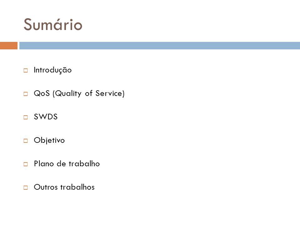 Sumário Introdução QoS (Quality of Service) SWDS Objetivo Plano de trabalho Outros trabalhos