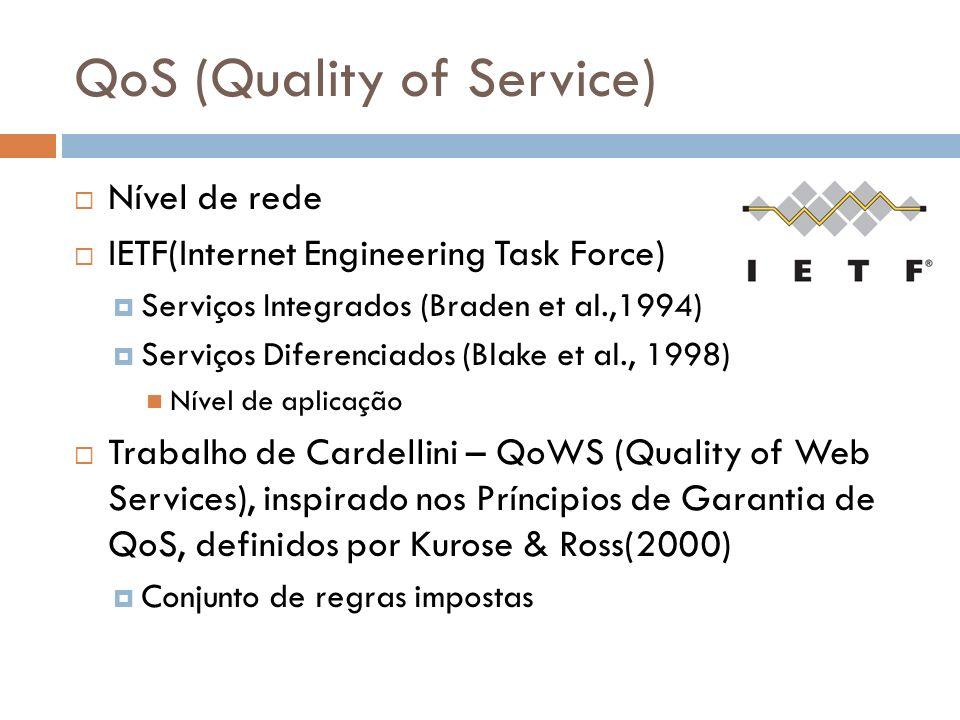 QoS (Quality of Service) Nível de rede IETF(Internet Engineering Task Force) Serviços Integrados (Braden et al.,1994) Serviços Diferenciados (Blake et al., 1998) Nível de aplicação Trabalho de Cardellini – QoWS (Quality of Web Services), inspirado nos Príncipios de Garantia de QoS, definidos por Kurose & Ross(2000) Conjunto de regras impostas