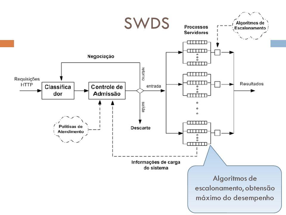 Objetivo Objetivo principal deste projeto é o estudo, implementação e teste de algoritmos de controle de admissão de requisições, considerando-se não conceito de sessões, visando ao emprego em servidores WEB distribuídos com Qualidade de Serviço(QoS)