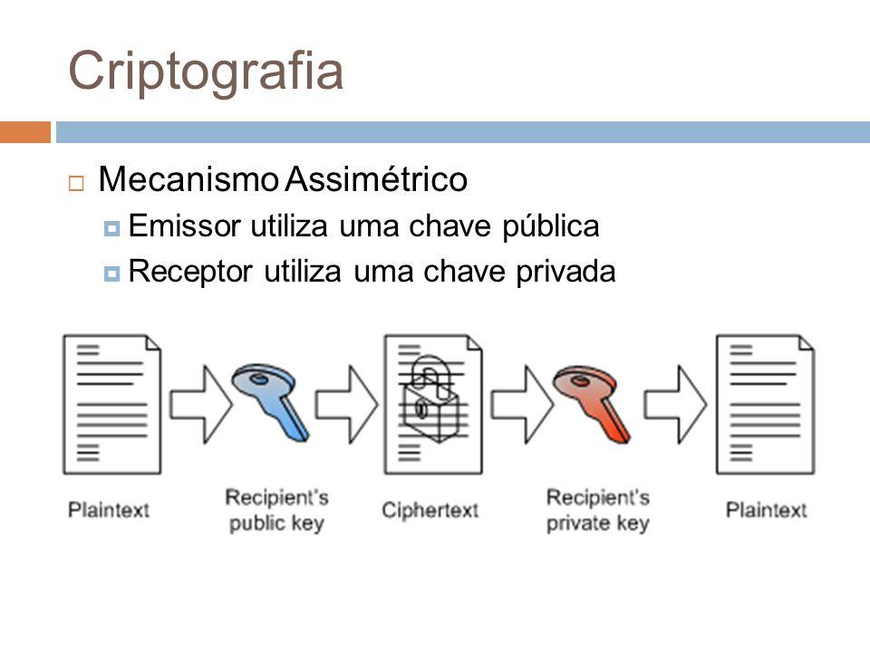 Criptografia Mecanismo Assimétrico Emissor utiliza uma chave pública Receptor utiliza uma chave privada