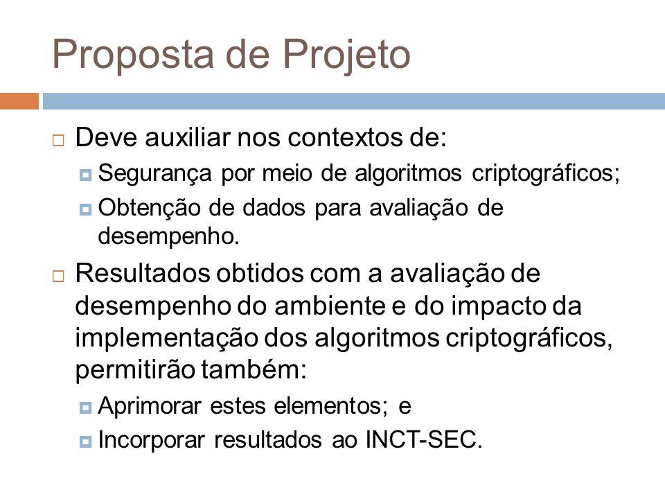 Proposta de Projeto Deve auxiliar nos contextos de: Segurança por meio de algoritmos criptográficos; Obtenção de dados para avaliação de desempenho. R