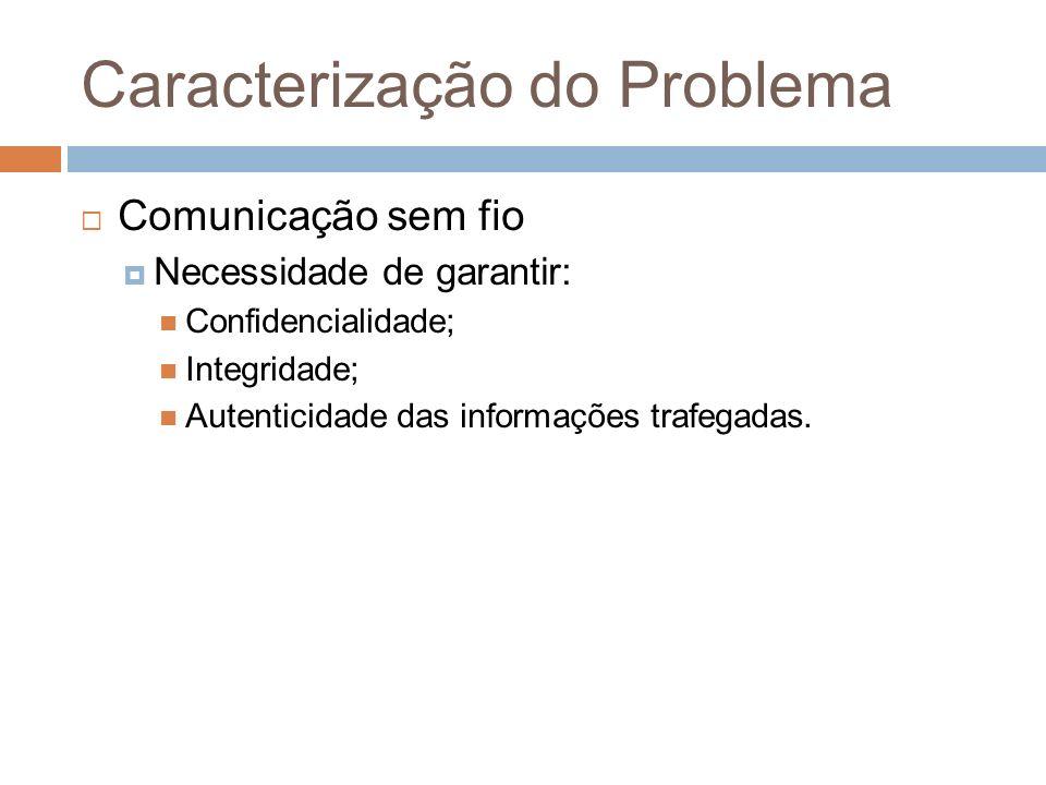 Caracterização do Problema Comunicação sem fio Necessidade de garantir: Confidencialidade; Integridade; Autenticidade das informações trafegadas.