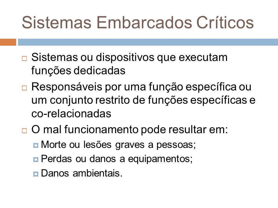 Sistemas Embarcados Críticos Sistemas ou dispositivos que executam funções dedicadas Responsáveis por uma função específica ou um conjunto restrito de