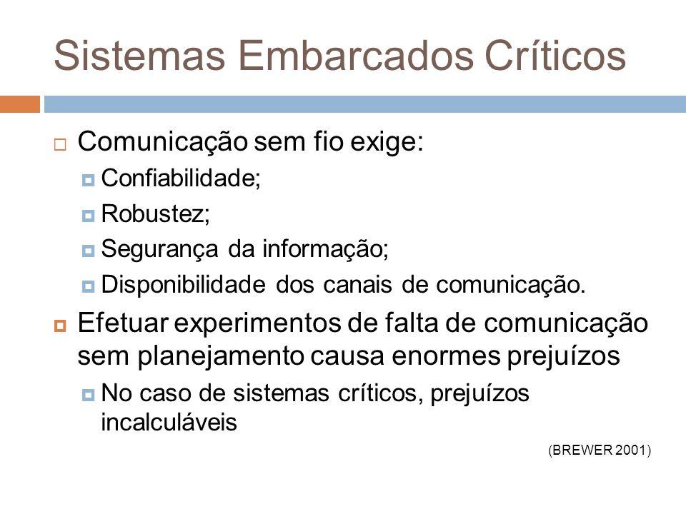 Sistemas Embarcados Críticos Comunicação sem fio exige: Confiabilidade; Robustez; Segurança da informação; Disponibilidade dos canais de comunicação.