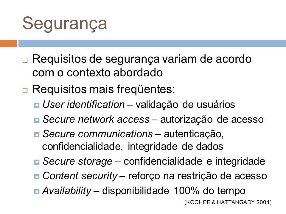 Segurança Requisitos de segurança variam de acordo com o contexto abordado Requisitos mais freqüentes: User identification – validação de usuários Sec