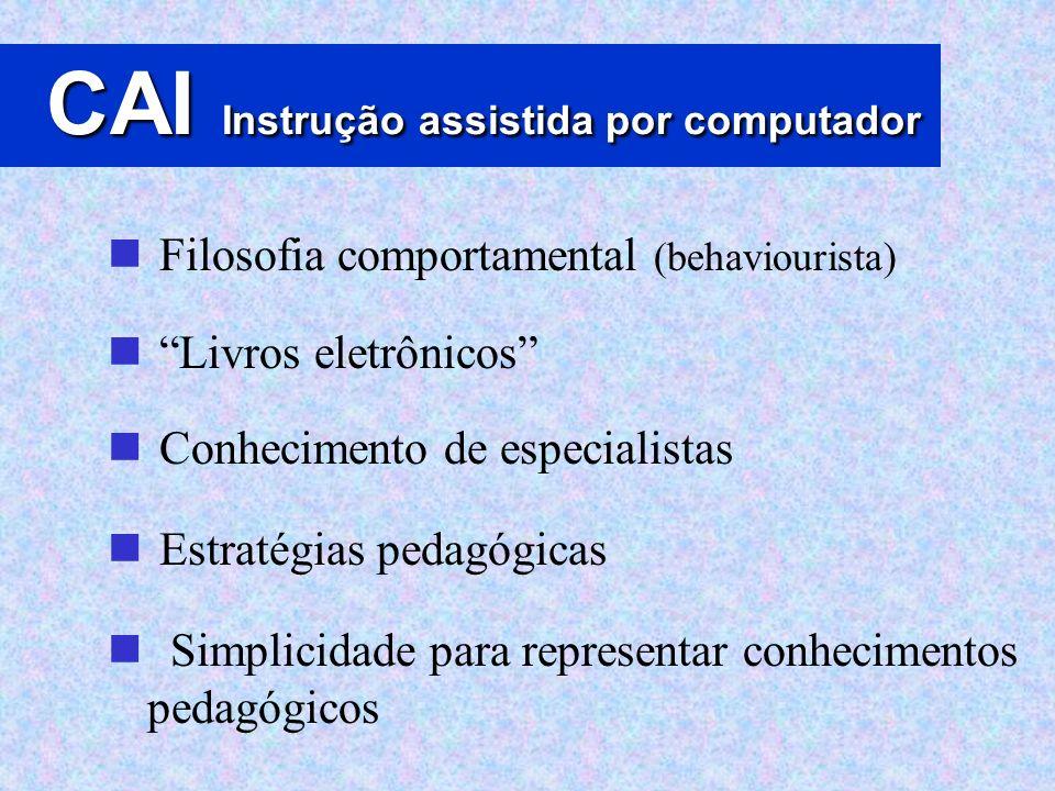 CAI Instrução assistida por computador Filosofia comportamental (behaviourista) Livros eletrônicos Conhecimento de especialistas Estratégias pedagógic