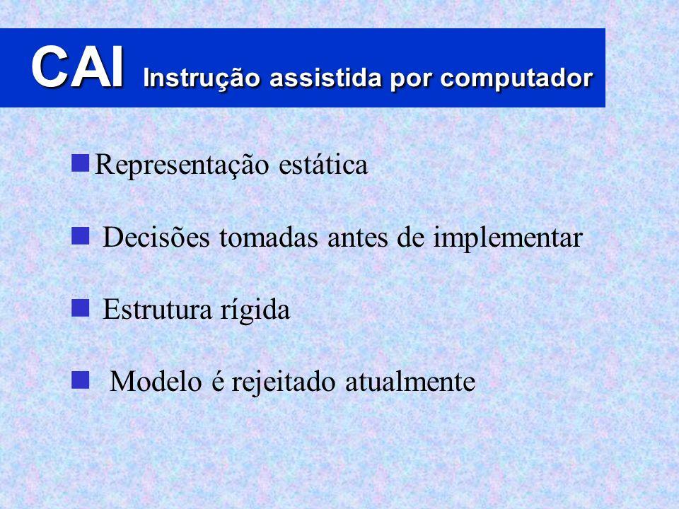 CAI Instrução assistida por computador Representação estática Decisões tomadas antes de implementar Estrutura rígida Modelo é rejeitado atualmente