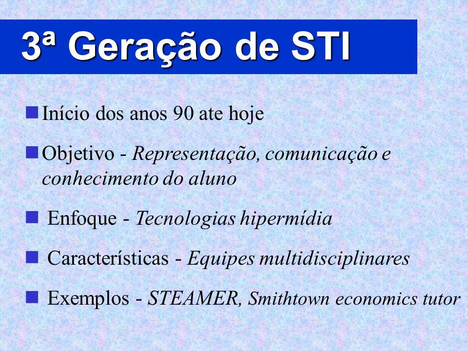 3ª Geração de STI Início dos anos 90 ate hoje Objetivo - Representação, comunicação e conhecimento do aluno Enfoque - Tecnologias hipermídia Caracterí