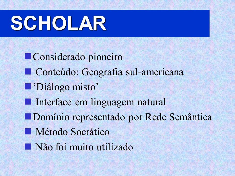 SCHOLAR Considerado pioneiro Conteúdo: Geografia sul-americana Diálogo misto Interface em linguagem natural Domínio representado por Rede Semântica Mé