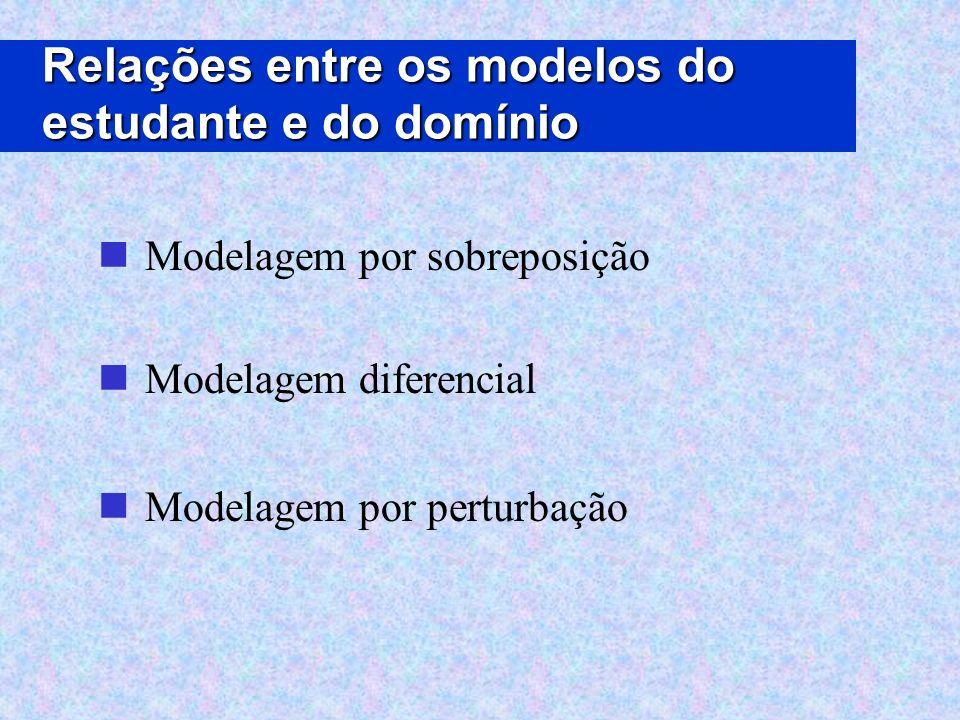 Relações entre os modelos do estudante e do domínio Modelagem por sobreposição Modelagem diferencial Modelagem por perturbação