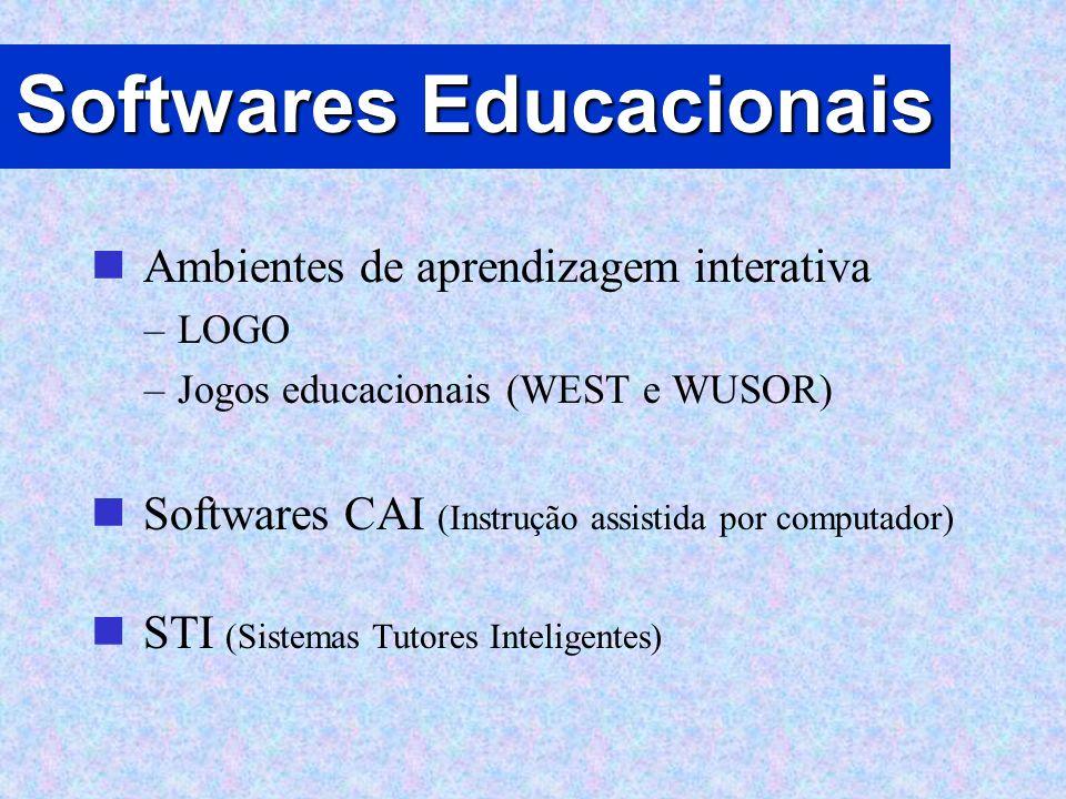 Softwares Educacionais Ambientes de aprendizagem interativa –LOGO –Jogos educacionais (WEST e WUSOR) Softwares CAI (Instrução assistida por computador