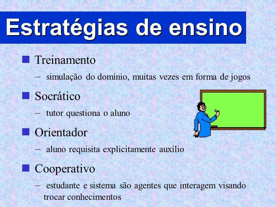 Estratégias de ensino Treinamento – simulação do domínio, muitas vezes em forma de jogos Socrático – tutor questiona o aluno Orientador – aluno requis