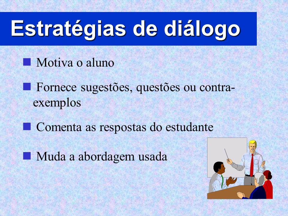 Estratégias de diálogo Motiva o aluno Fornece sugestões, questões ou contra- exemplos Comenta as respostas do estudante Muda a abordagem usada