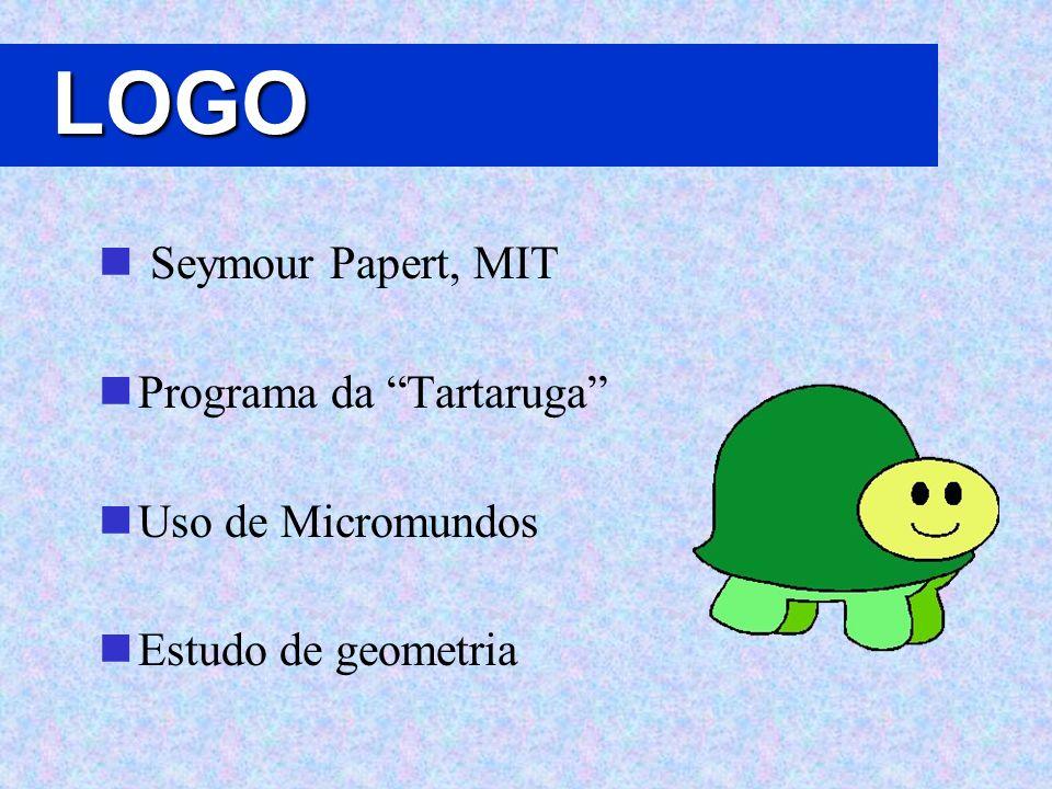 LOGO Seymour Papert, MIT Programa da Tartaruga Uso de Micromundos Estudo de geometria