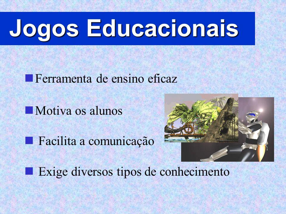 Jogos Educacionais Ferramenta de ensino eficaz Motiva os alunos Facilita a comunicação Exige diversos tipos de conhecimento