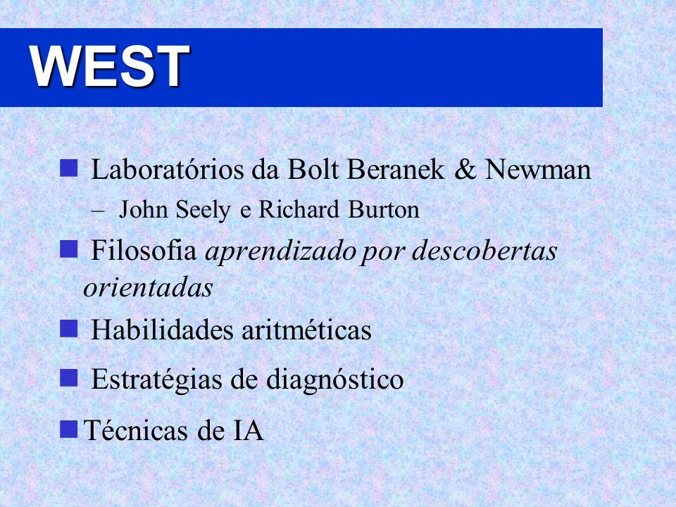 WEST Laboratórios da Bolt Beranek & Newman – John Seely e Richard Burton Filosofia aprendizado por descobertas orientadas Habilidades aritméticas Estr