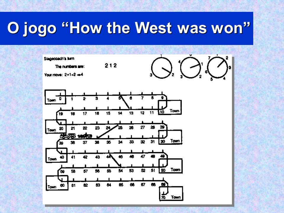 WUSOR Carr e Goldstein, MIT Influências do LOGO e WEST Mundo do Wumpus Habilidades lógicas e probabilísticas
