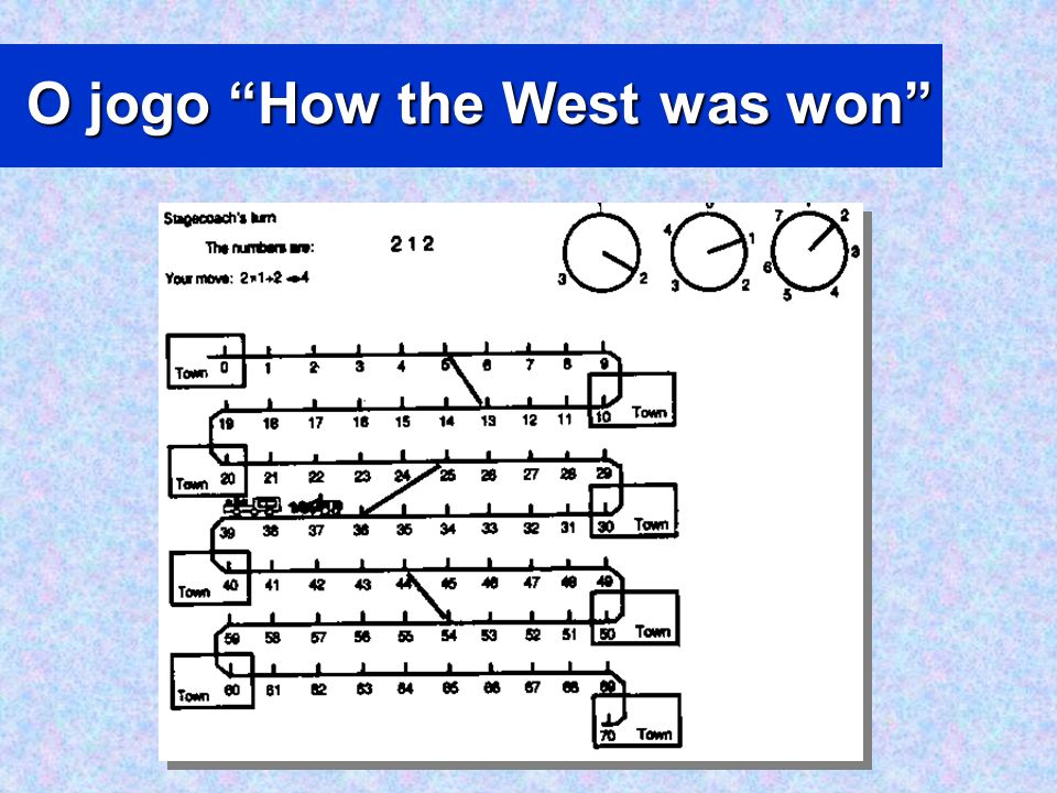 O jogo How the West was won